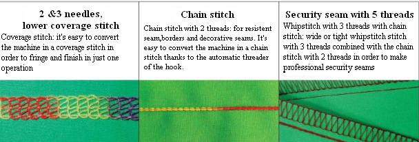 coverstitch stitches