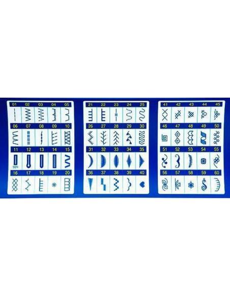 La tabella punti della Macchina per Cucire Necchi 620 eXperience
