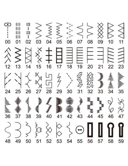 60 punti e 4 diverse asole per la Singer Starlet 6660