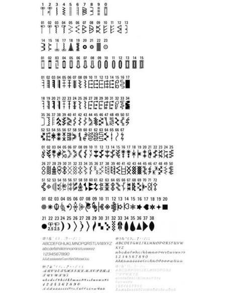 Macchina da Cucire Juki HZL-F700 | La tabella punti per scegliere sempre il programma più adatto al lavoro