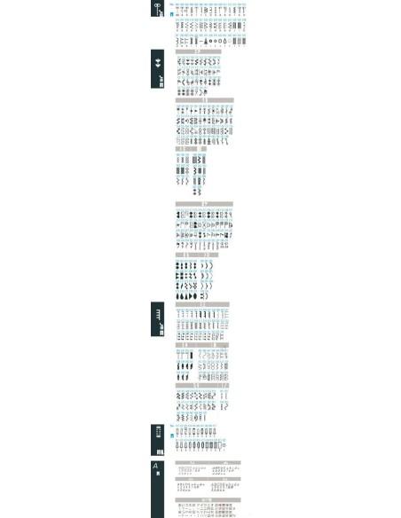 La tabella punti della macchina Juki NX7