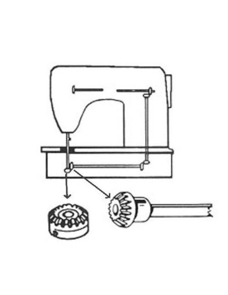 Dove sono posizionati i 2 Ingranaggi del Crochet per Macchine da Cucire Singer