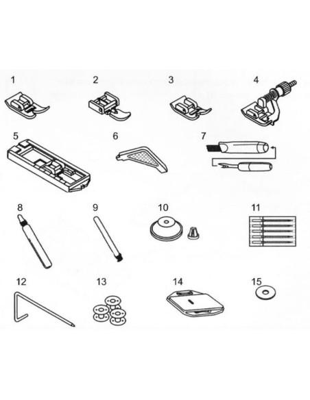 Macchina da cucire Husqvarna-Viking HClass E10 | Accessori in dotazione